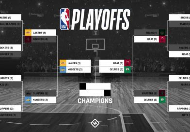 NBA playoff bracket 2020: Updated TV schedule, scores, results for the conference finals