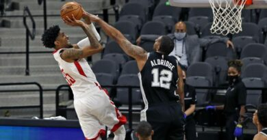 NBA: No Harden, no problem as Wood bags 27 points to fuel Rockets' win over Spurs