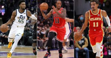 Who are the contenders and pretenders early in the NBA season?
